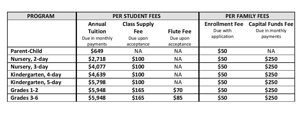 Tuition and fee chart for website-page-001