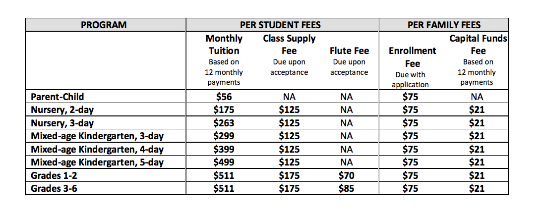All Fees Are Non Refundable